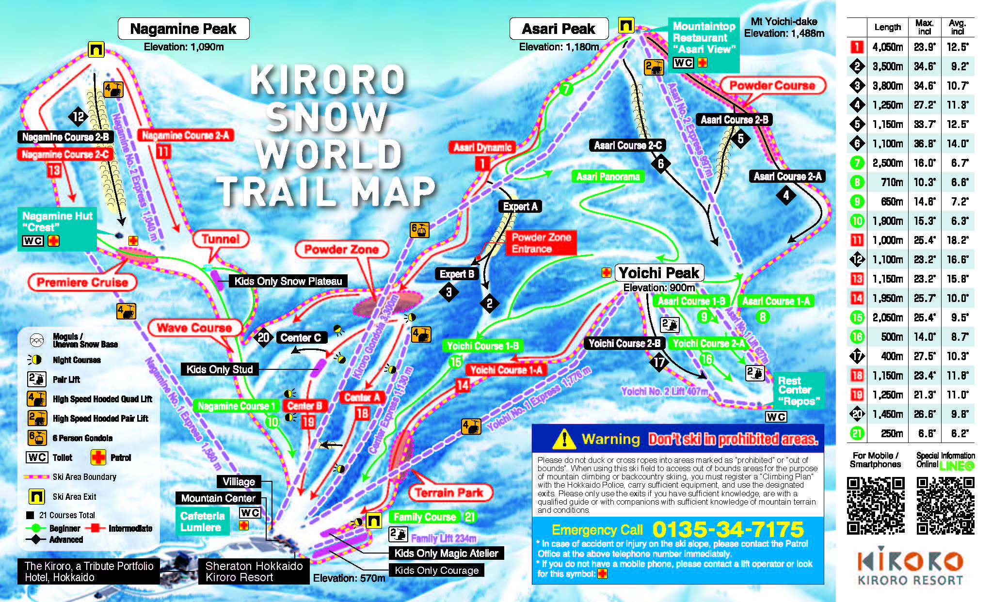 Singaporean's Guide to Snowboarding in Asia